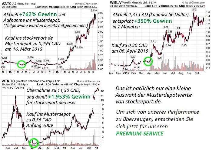 www.stockreport.de